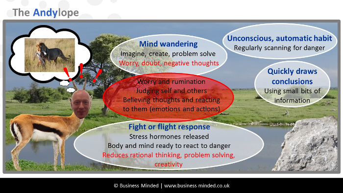 Mindfulness Workshops Business Minded Mindfulness at Work